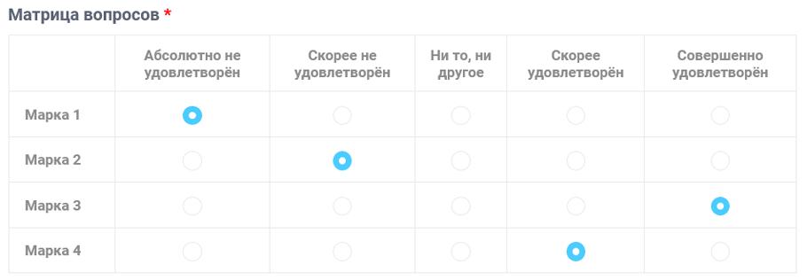 Отображение матрицы вопросов в веб-форме